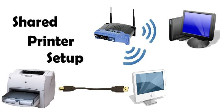 wired wireless printer service